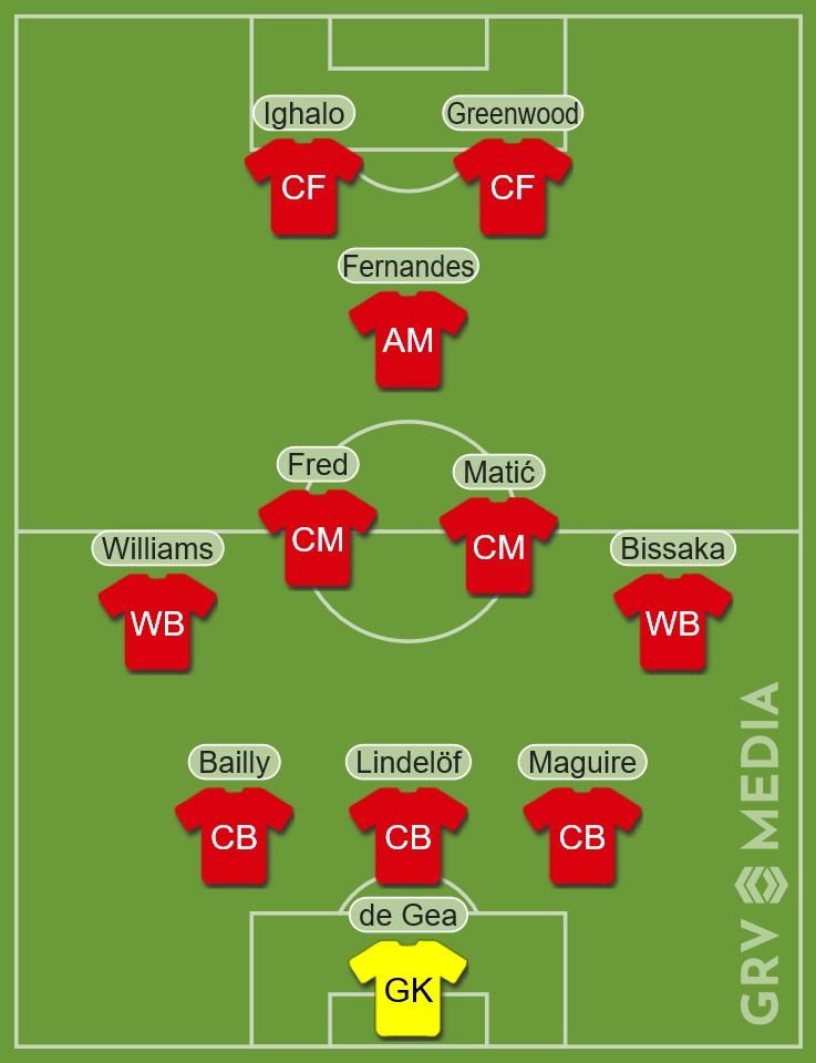 Predicted Manchester United Line Up Vs Everton United In Focus