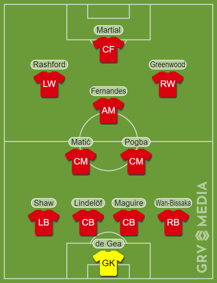 4-2-3-1: Predicted Manchester United XI v Southampton, plus alternative option with 3 changes